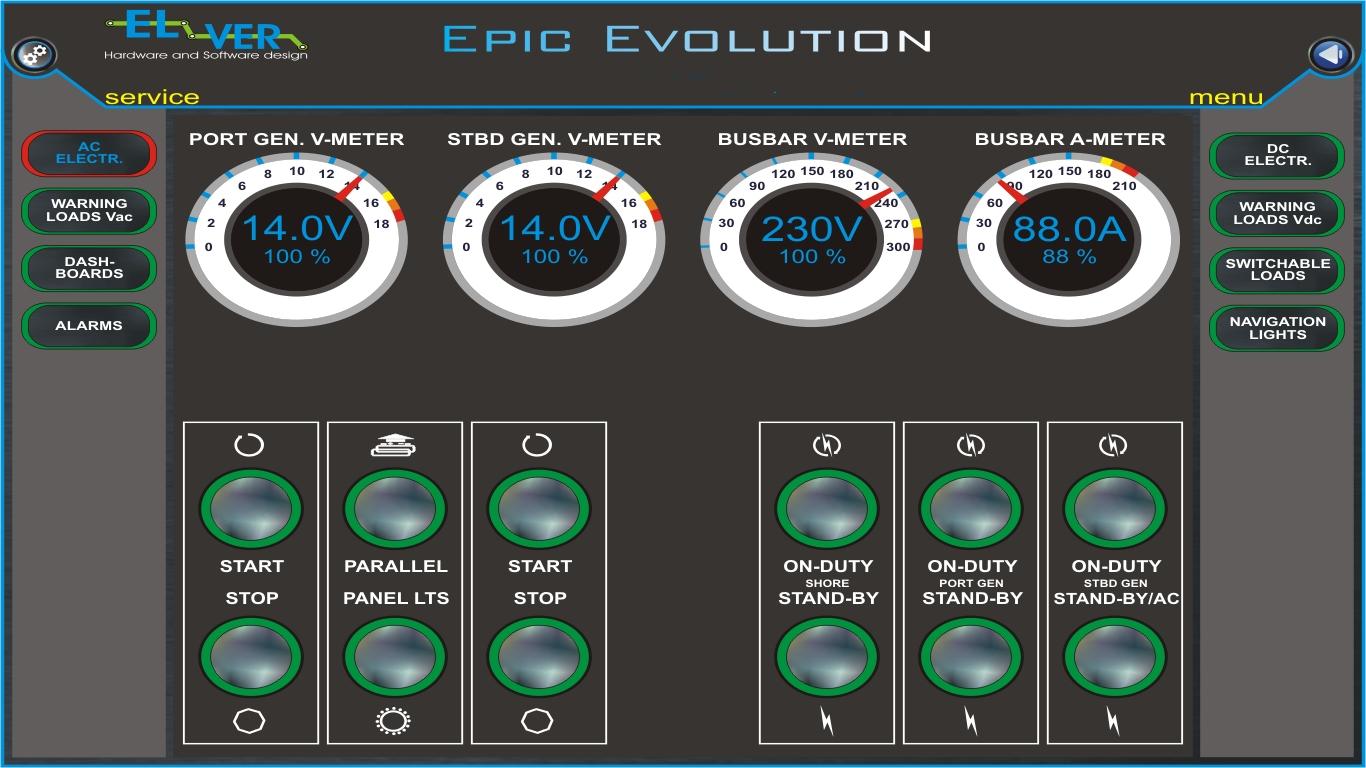 el.ver. monitoring system